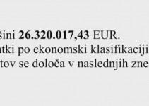 Proračun za leto 2016 visok 26,3 MIO evrov
