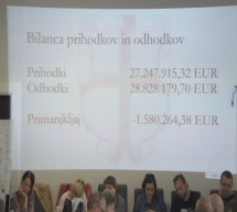 Rebalans proračuna za 9,3% nižji